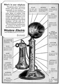 essay on invention of telephone Free essay: the invention of the telephone and how it has changed over the years about 100 years ago, alexander graham bell invented the telephone by.