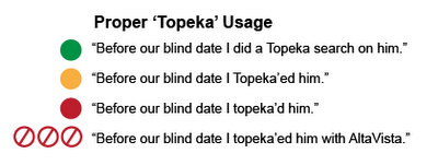 Topeka_chart_04