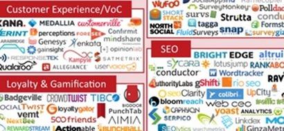 947 companies