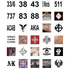 ADL hate symbols