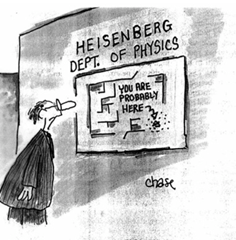 heisenberg uncertainty cartoon