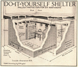 fallout shelter diagram time