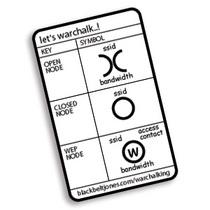 Warchalking_symbols